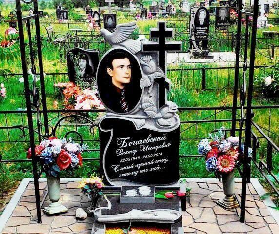 кольоровий портрет на памятник київ Україна фото ціна rjkmjhjdbq gjhnhtn yf gfvznybr